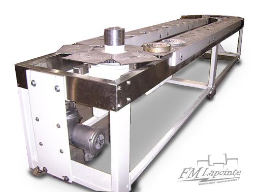 FMLapointe-ligne-automatisee-tarte-2